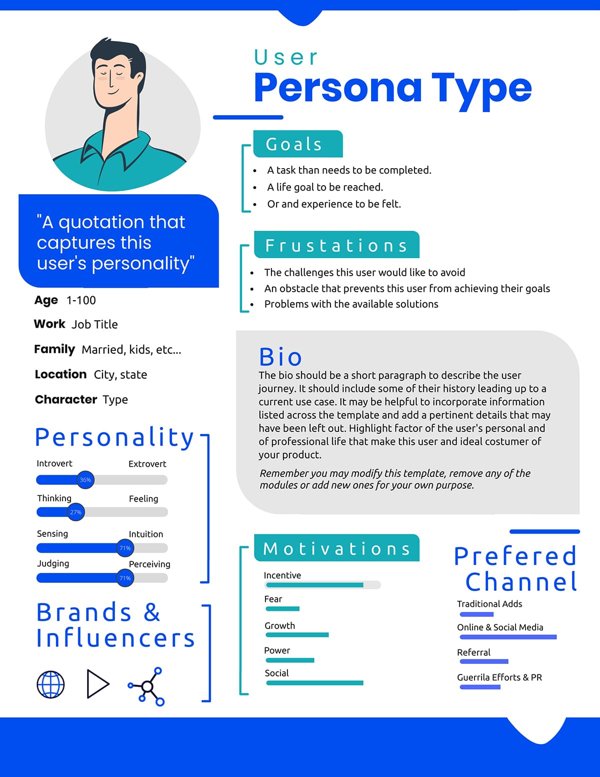 A user persona worksheet available to customize in Visme.